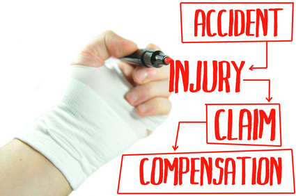 How Much Personal Injury Protection To Buy